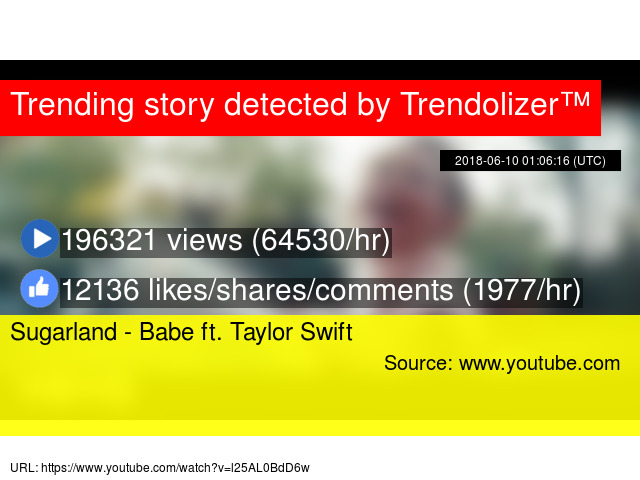 taylor band youtube