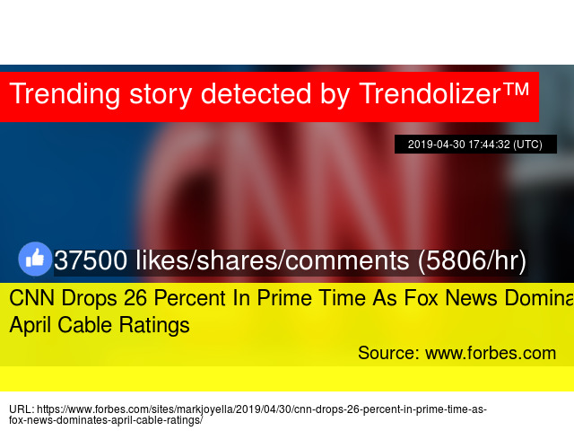 CNN Drops 26 Percent In Prime Time As Fox News Dominates April Cable